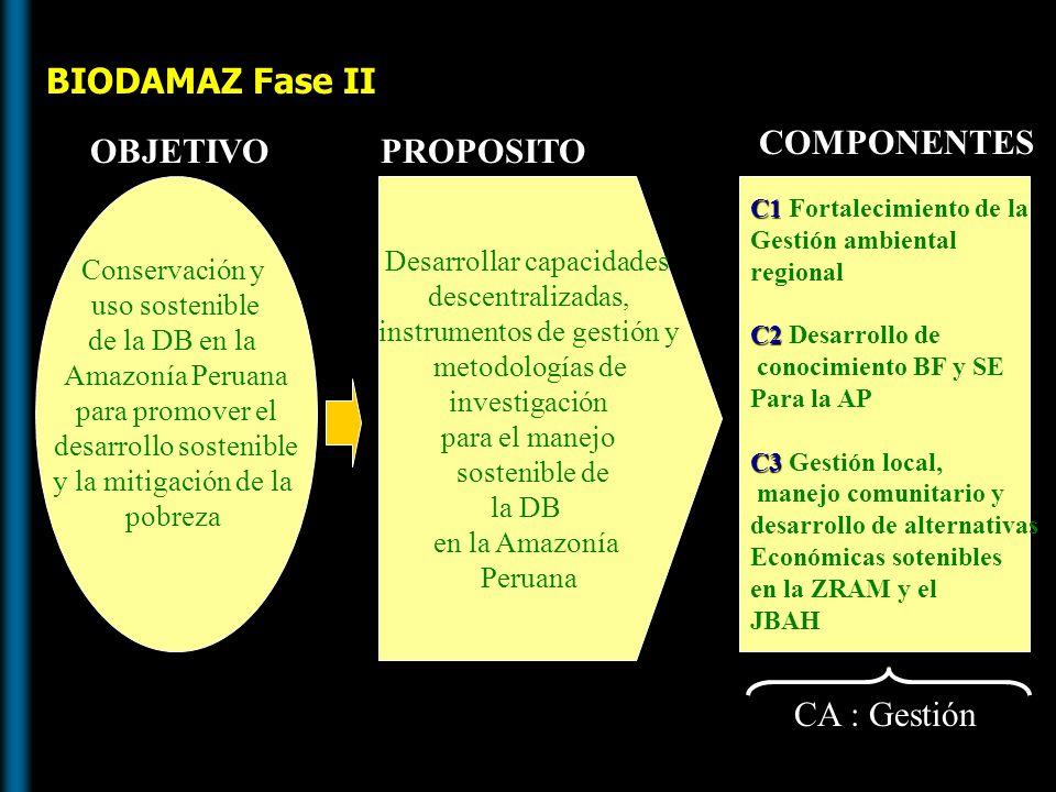 BIODAMAZ Fase II OBJETIVO COMPONENTES PROPOSITO CA : Gestión