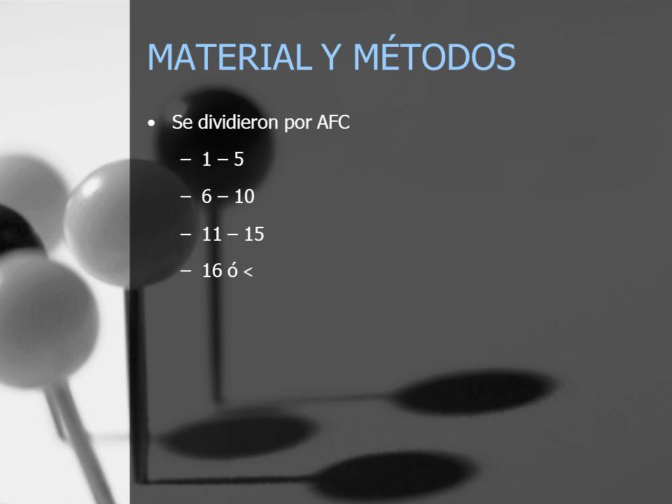 MATERIAL Y MÉTODOS Se dividieron por AFC 1 – 5 6 – 10 11 – 15
