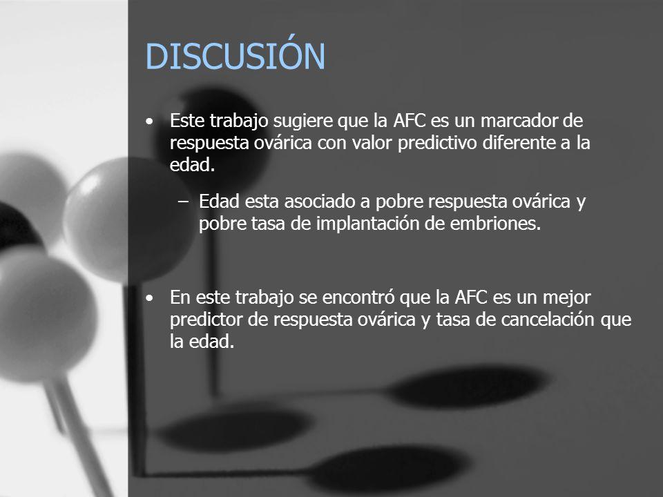 DISCUSIÓN Este trabajo sugiere que la AFC es un marcador de respuesta ovárica con valor predictivo diferente a la edad.