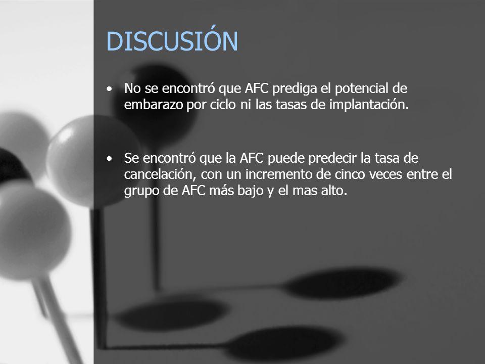 DISCUSIÓN No se encontró que AFC prediga el potencial de embarazo por ciclo ni las tasas de implantación.