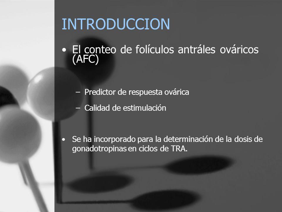INTRODUCCION El conteo de folículos antráles ováricos (AFC)