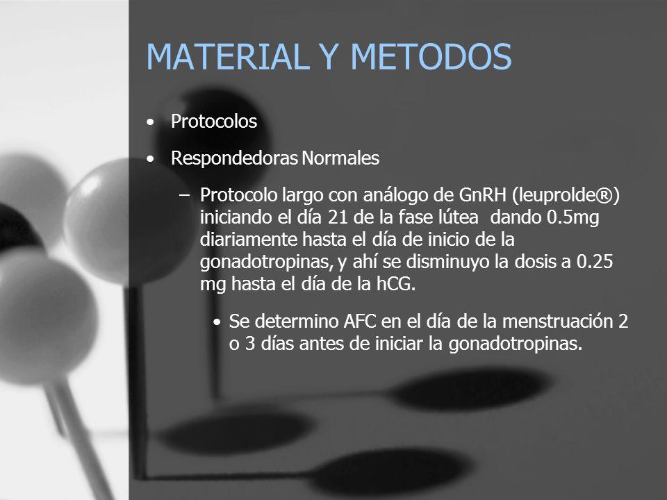 MATERIAL Y METODOS Protocolos Respondedoras Normales