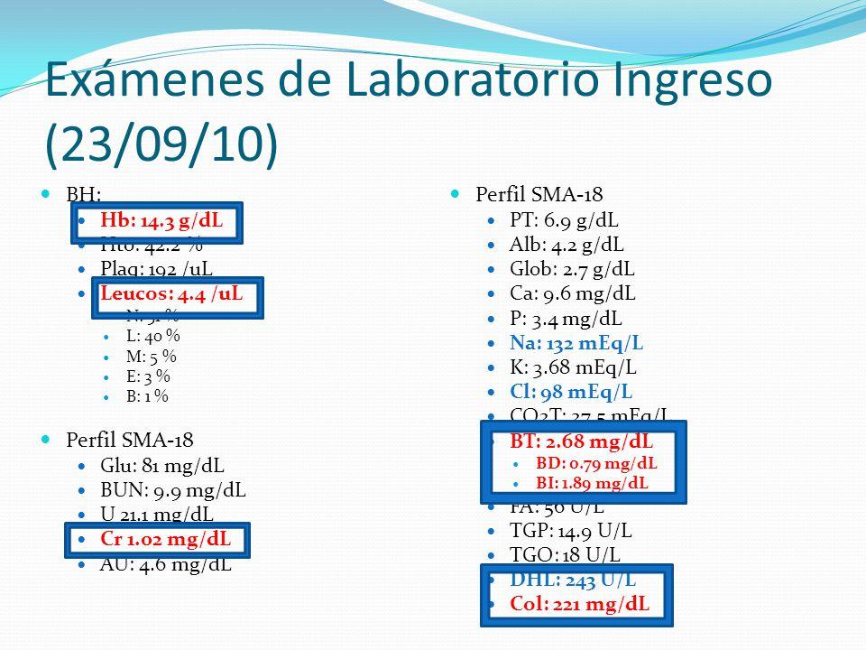 Exámenes de Laboratorio Ingreso (23/09/10)