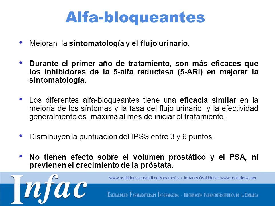 Alfa-bloqueantes Mejoran la sintomatología y el flujo urinario.