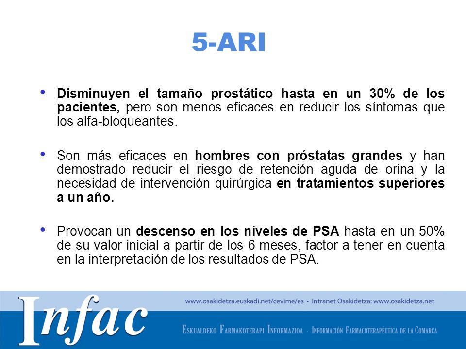 5-ARI Disminuyen el tamaño prostático hasta en un 30% de los pacientes, pero son menos eficaces en reducir los síntomas que los alfa-bloqueantes.