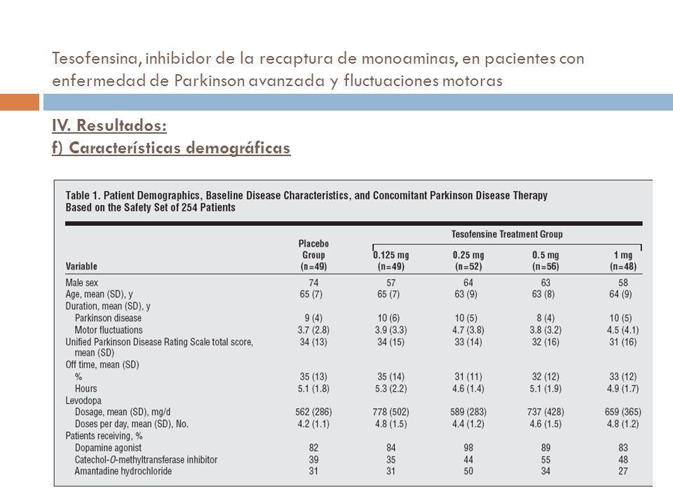 Tesofensina, inhibidor de la recaptura de monoaminas, en pacientes con enfermedad de Parkinson avanzada y fluctuaciones motoras IV. Resultados: f) Características demográficas