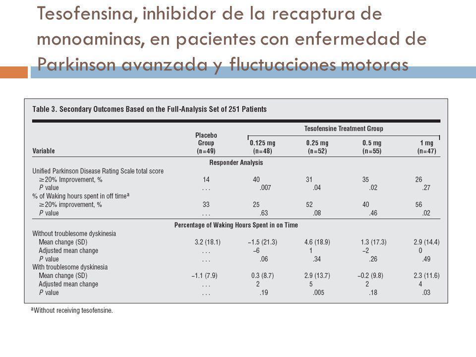 Tesofensina, inhibidor de la recaptura de monoaminas, en pacientes con enfermedad de Parkinson avanzada y fluctuaciones motoras