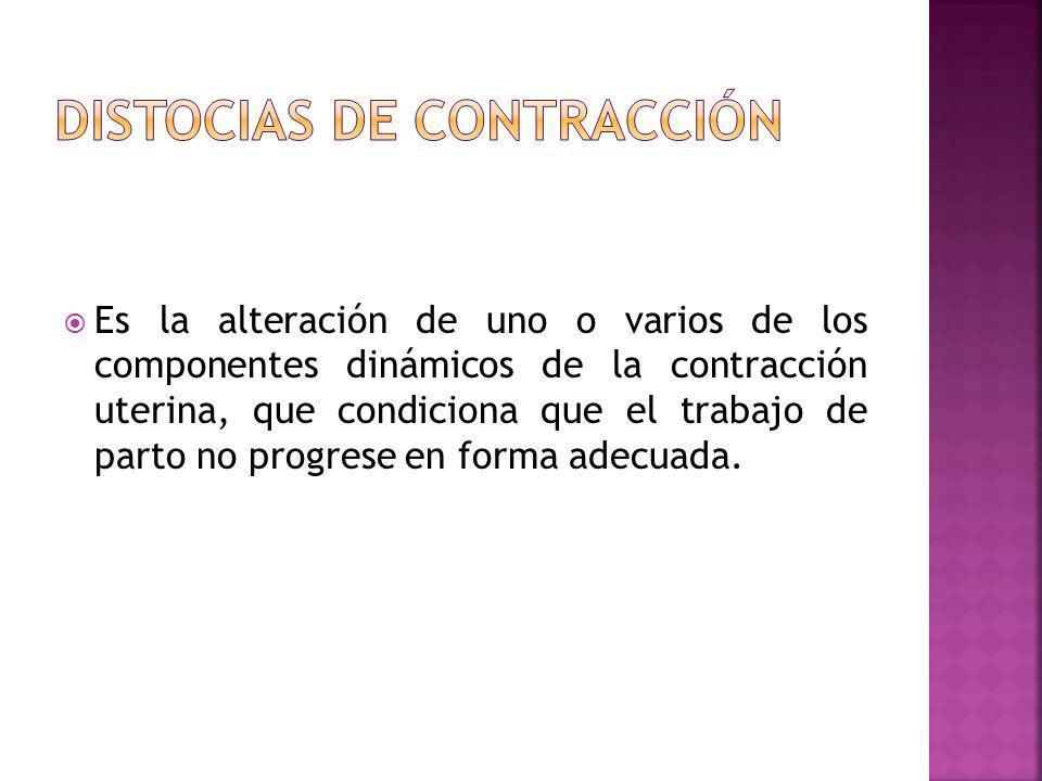 Distocias de Contracción