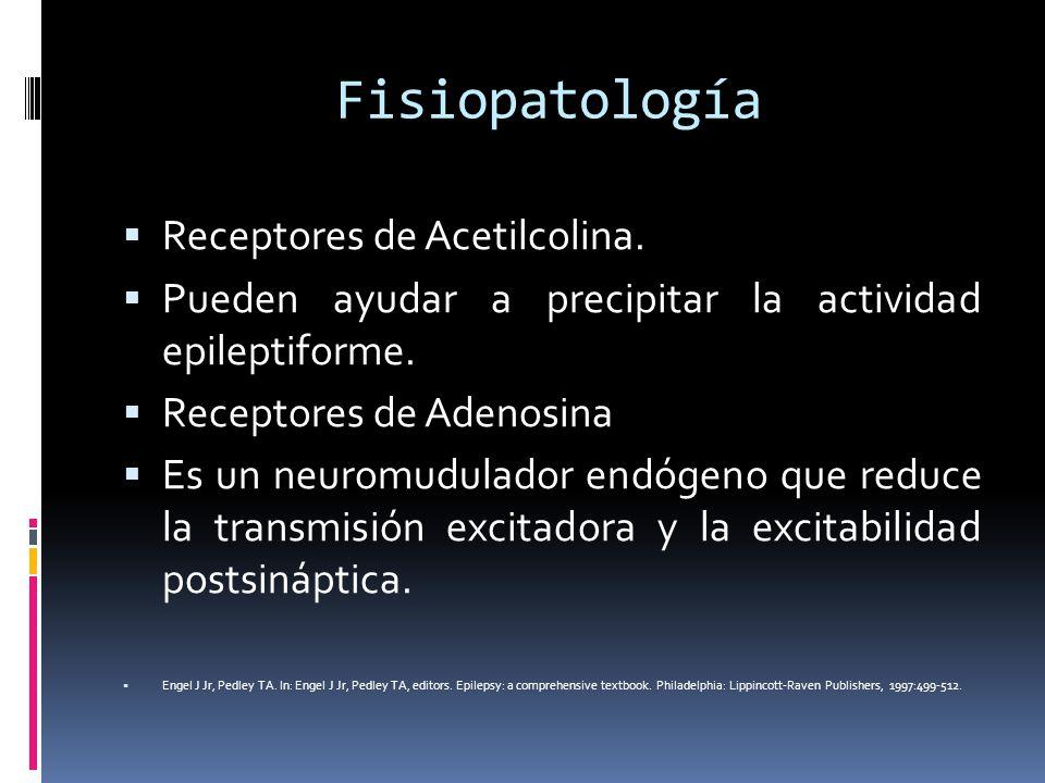 Fisiopatología Receptores de Acetilcolina.