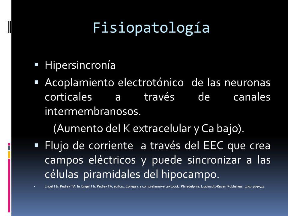 Fisiopatología Hipersincronía