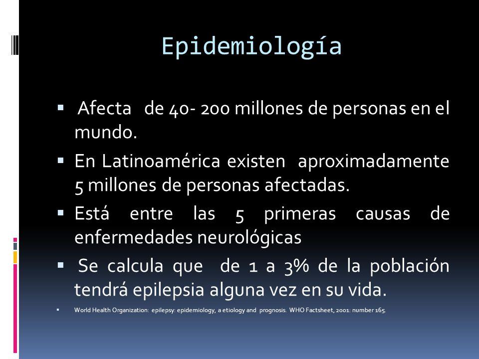 Epidemiología Afecta de 40- 200 millones de personas en el mundo.
