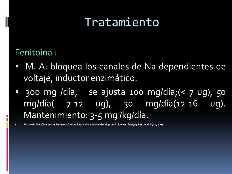 Tratamiento Fenitoina :