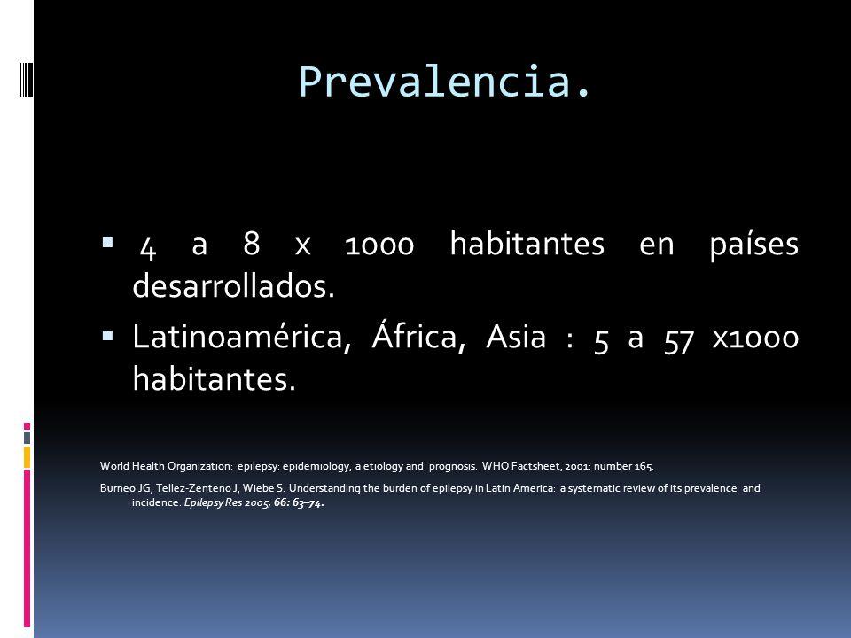 Prevalencia. 4 a 8 x 1000 habitantes en países desarrollados.