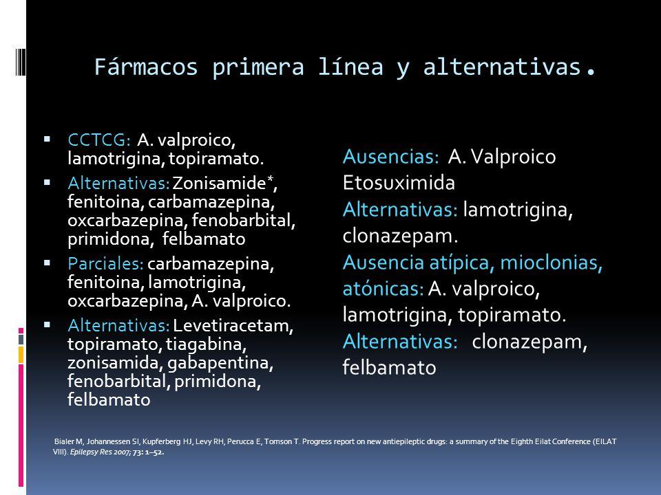 Fármacos primera línea y alternativas.