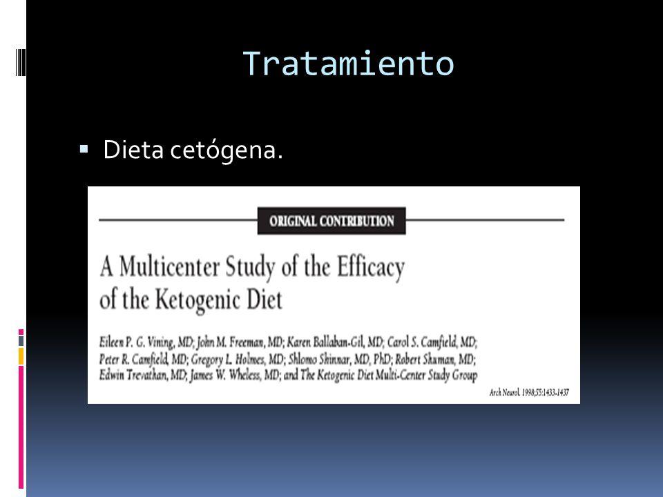 Tratamiento Dieta cetógena.