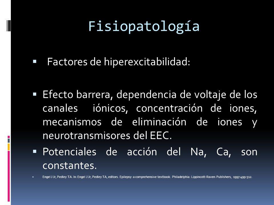 Fisiopatología Factores de hiperexcitabilidad: