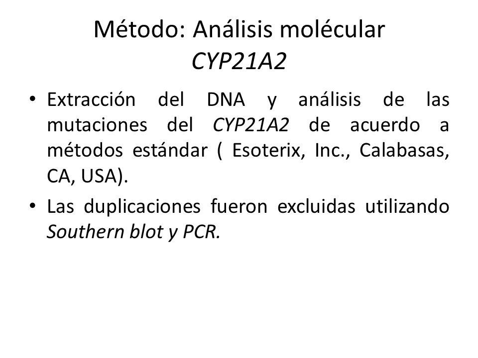 Método: Análisis molécular CYP21A2