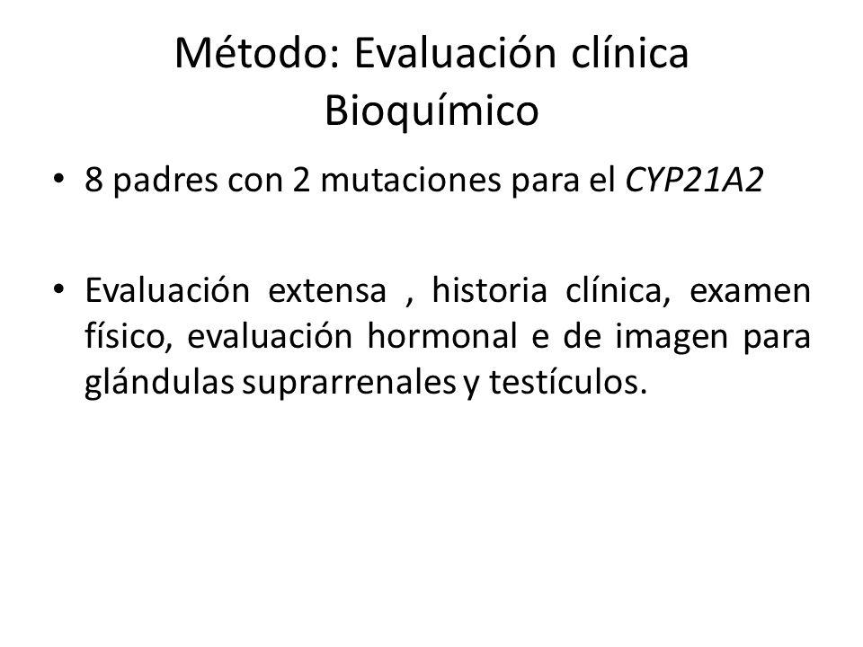 Método: Evaluación clínica Bioquímico