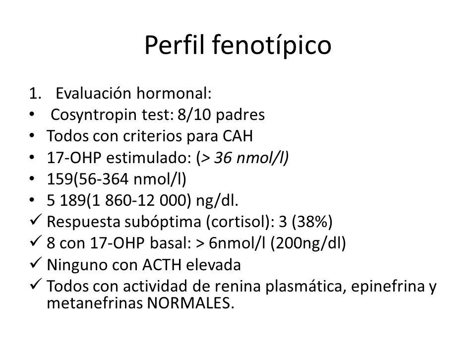 Perfil fenotípico Evaluación hormonal: Cosyntropin test: 8/10 padres