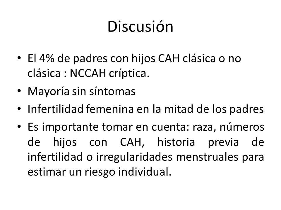 Discusión El 4% de padres con hijos CAH clásica o no clásica : NCCAH críptica. Mayoría sin síntomas.