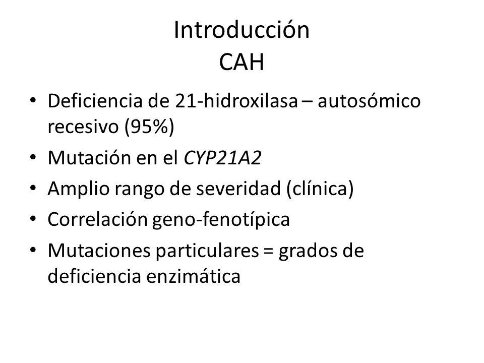 Introducción CAH Deficiencia de 21-hidroxilasa – autosómico recesivo (95%) Mutación en el CYP21A2.