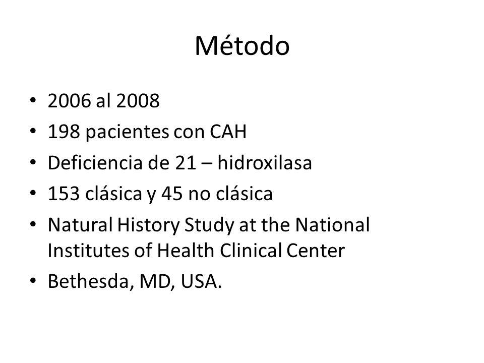Método 2006 al 2008 198 pacientes con CAH