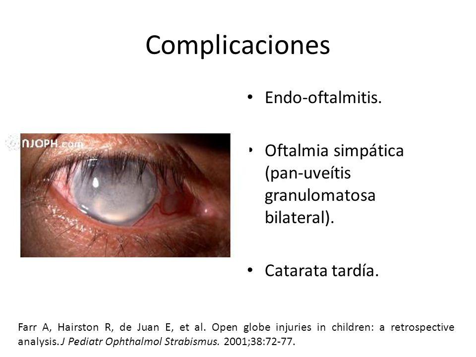 Complicaciones Endo-oftalmitis.