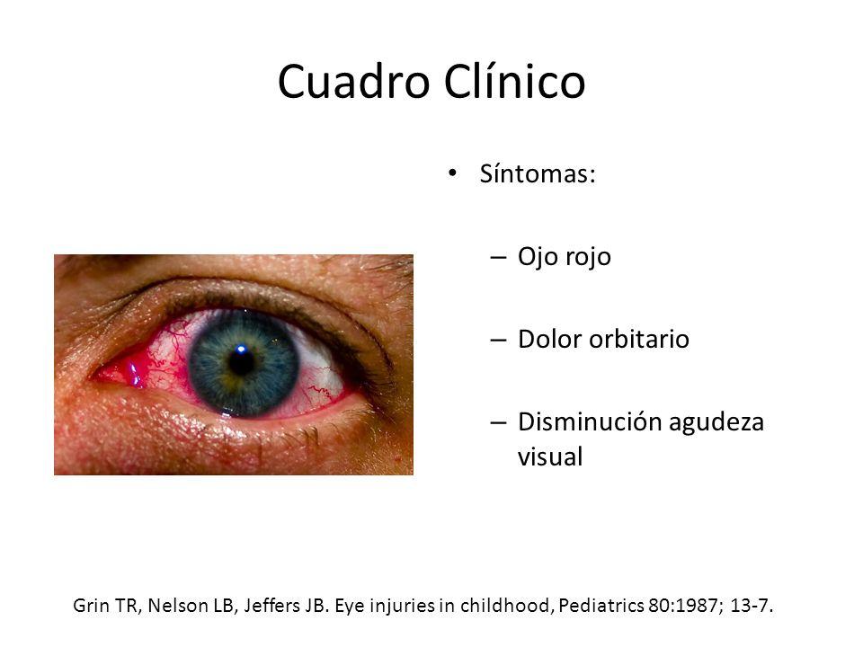 Cuadro Clínico Síntomas: Ojo rojo Dolor orbitario