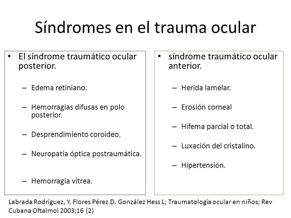 Síndromes en el trauma ocular