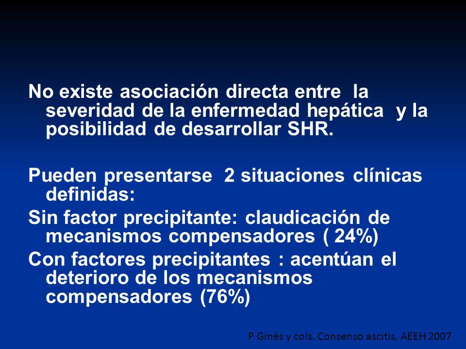 No existe asociación directa entre la severidad de la enfermedad hepática y la posibilidad de desarrollar SHR. Pueden presentarse 2 situaciones clínicas definidas: Sin factor precipitante: claudicación de mecanismos compensadores ( 24%) Con factores precipitantes : acentúan el deterioro de los mecanismos compensadores (76%)