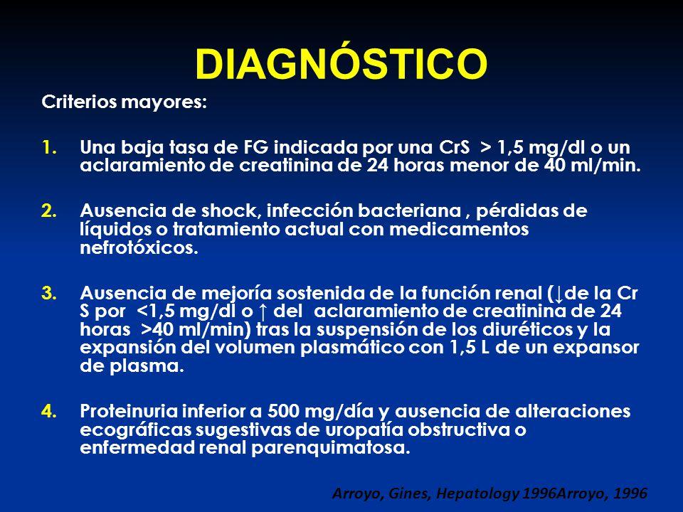 DIAGNÓSTICO Criterios mayores: