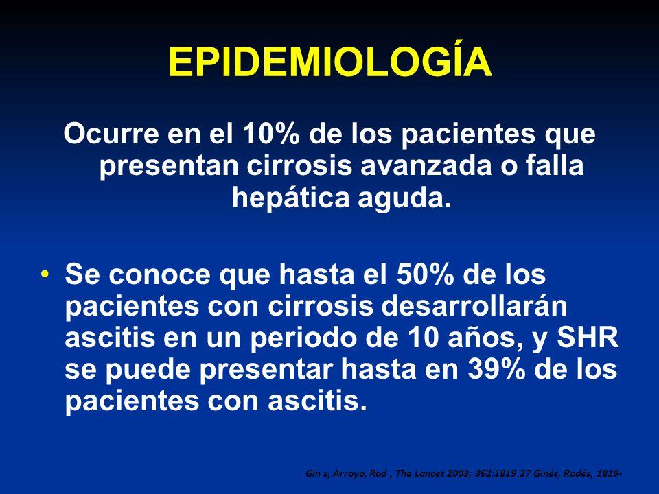 EPIDEMIOLOGÍA Ocurre en el 10% de los pacientes que presentan cirrosis avanzada o falla hepática aguda.