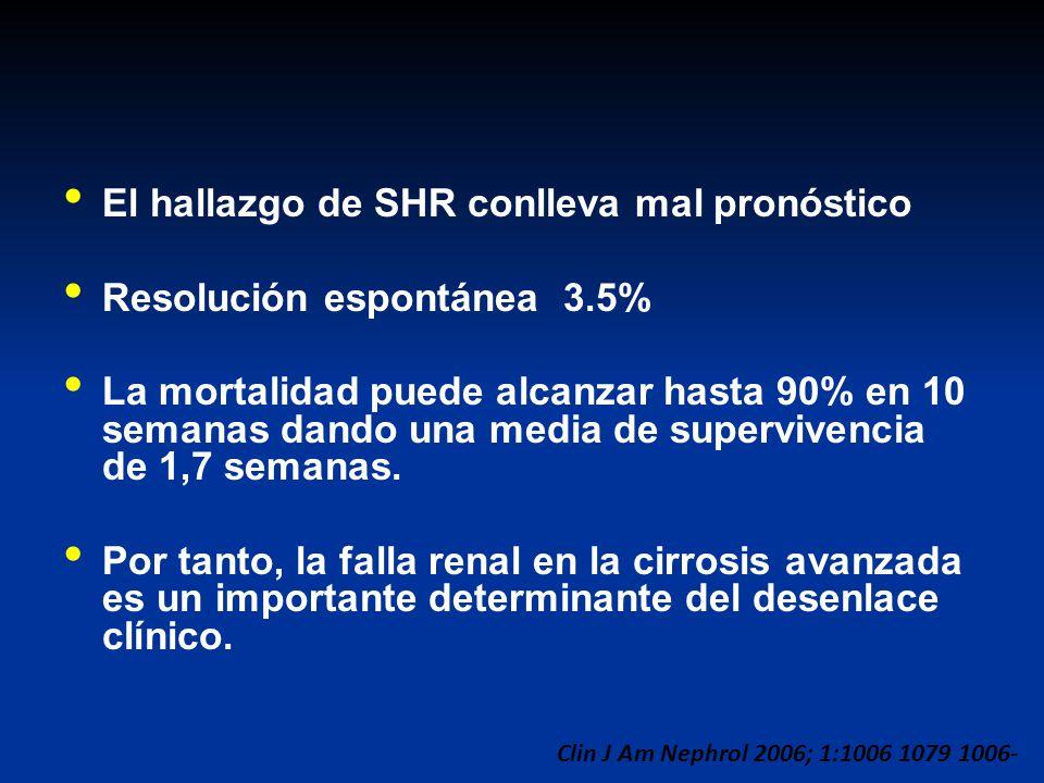 El hallazgo de SHR conlleva mal pronóstico Resolución espontánea 3.5%