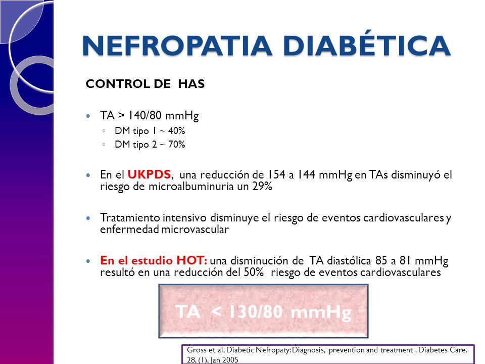 NEFROPATIA DIABÉTICA TA < 130/80 mmHg CONTROL DE HAS