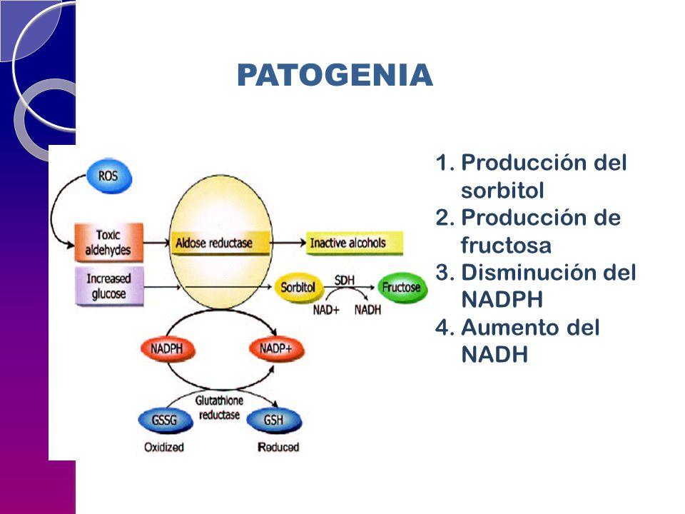 PATOGENIA Producción del sorbitol Producción de fructosa