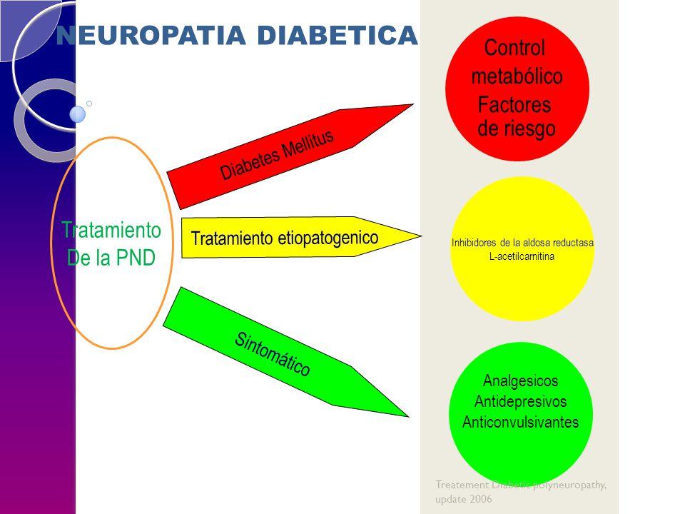NEUROPATIA DIABETICA Control metabólico Factores de riesgo Tratamiento