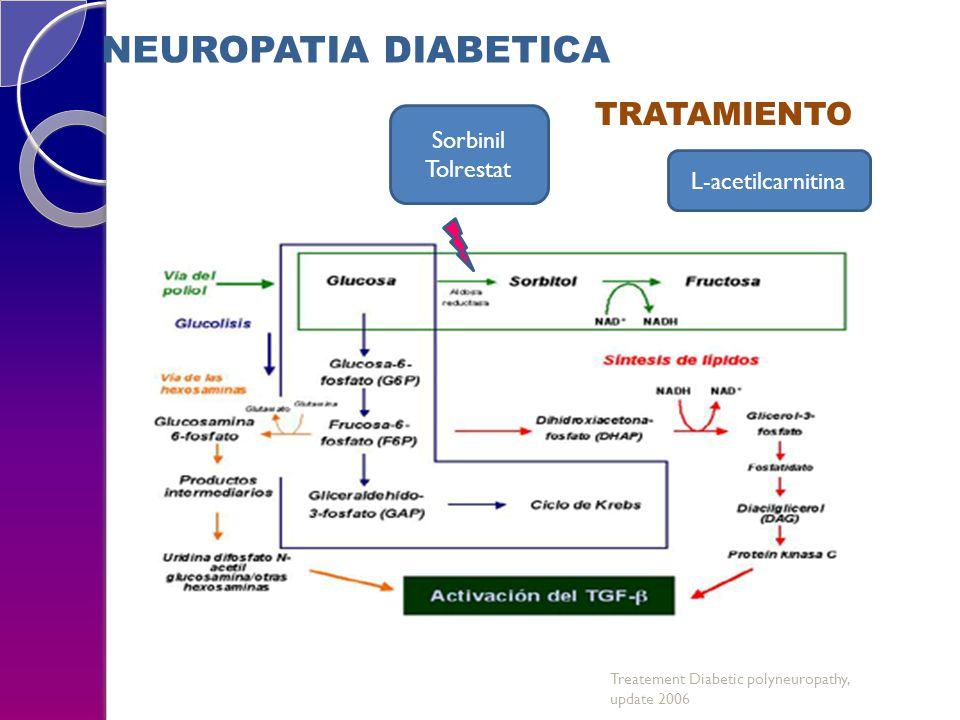 NEUROPATIA DIABETICA TRATAMIENTO Sorbinil Tolrestat L-acetilcarnitina