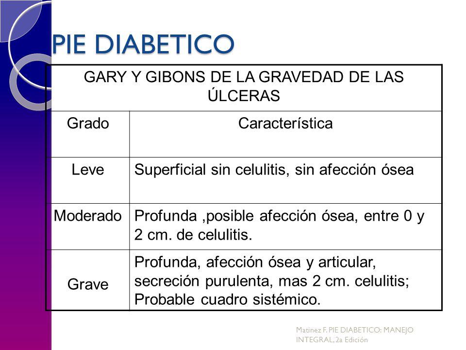 GARY Y GIBONS DE LA GRAVEDAD DE LAS ÚLCERAS