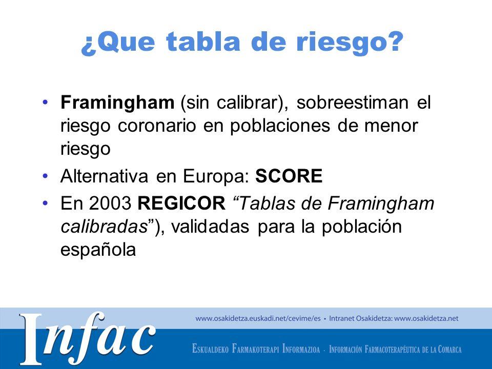 ¿Que tabla de riesgo Framingham (sin calibrar), sobreestiman el riesgo coronario en poblaciones de menor riesgo.