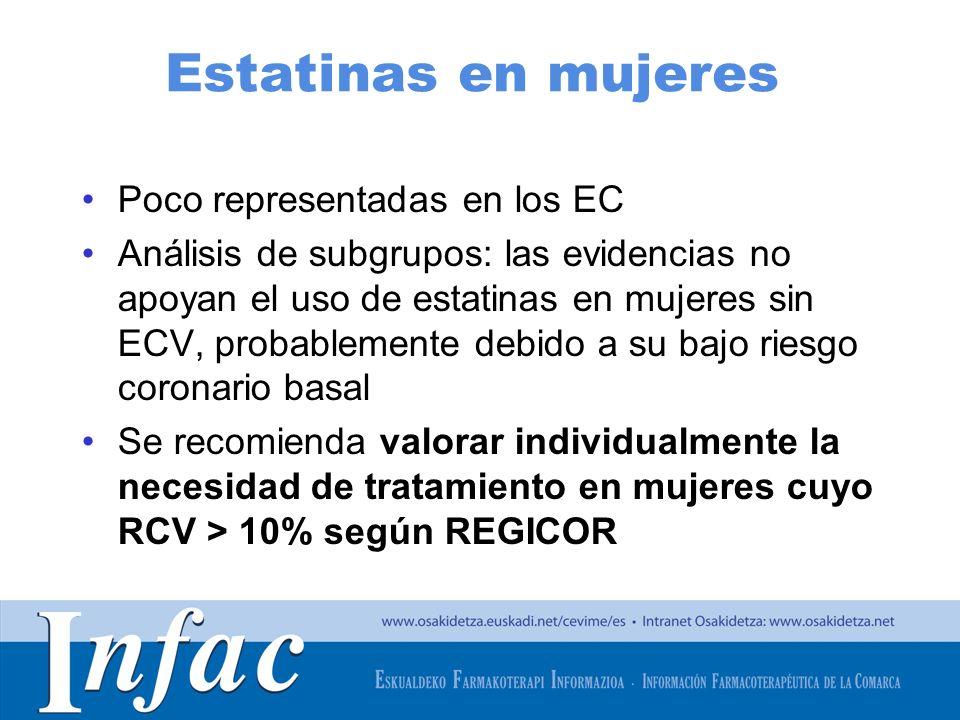 Estatinas en mujeres Poco representadas en los EC