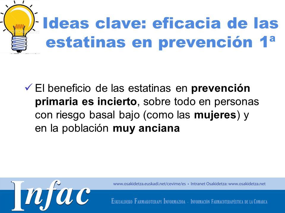 Ideas clave: eficacia de las estatinas en prevención 1ª