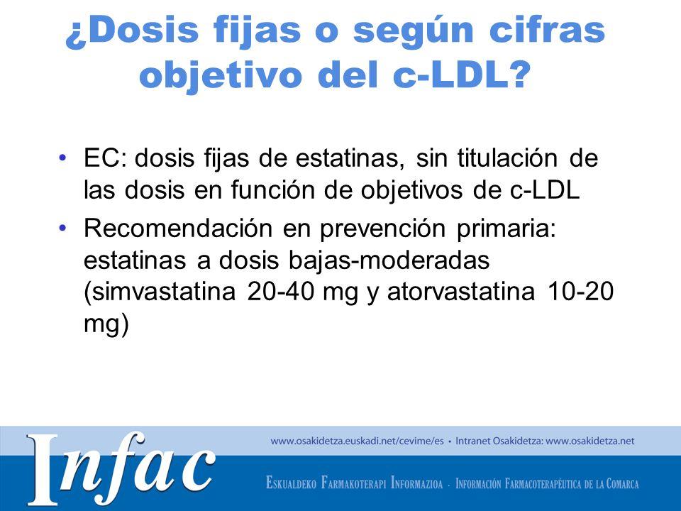 ¿Dosis fijas o según cifras objetivo del c-LDL