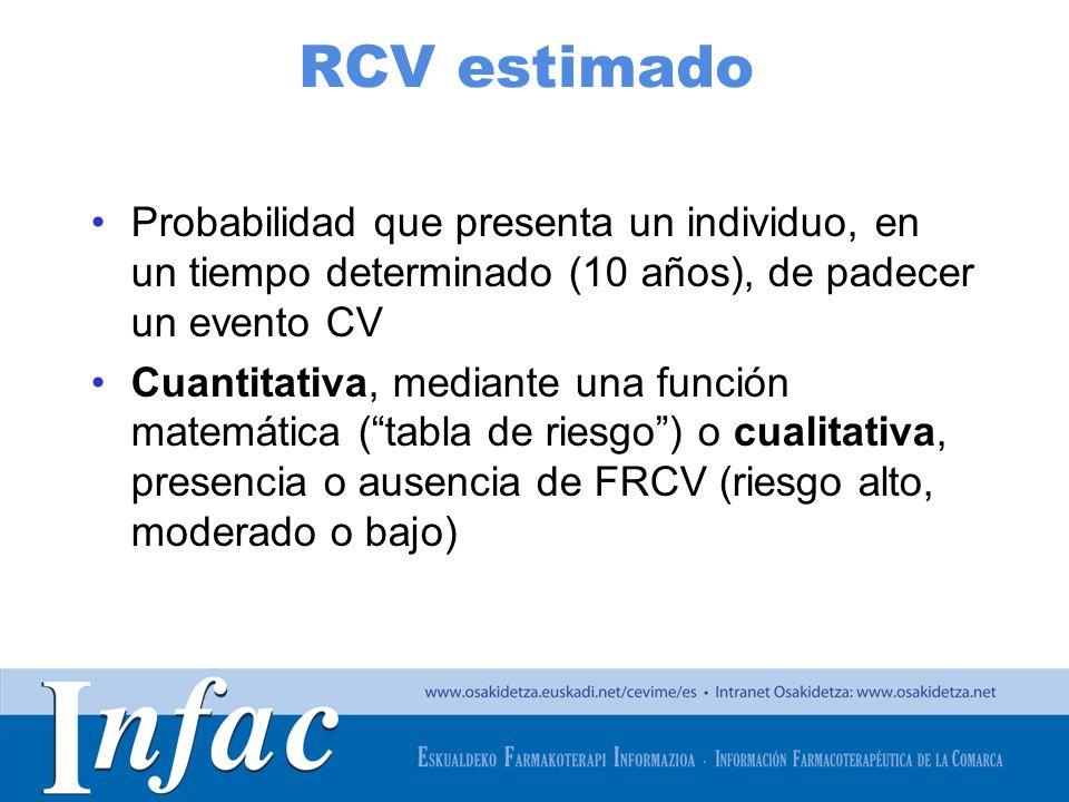 RCV estimado Probabilidad que presenta un individuo, en un tiempo determinado (10 años), de padecer un evento CV.