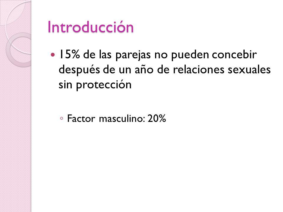 Introducción 15% de las parejas no pueden concebir después de un año de relaciones sexuales sin protección.