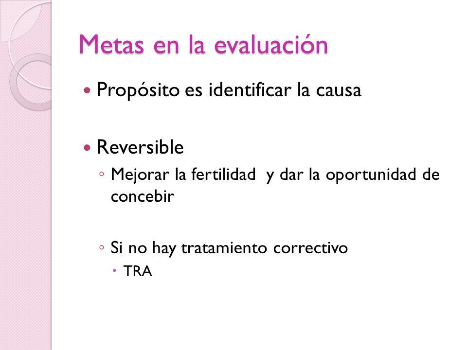 Metas en la evaluación Propósito es identificar la causa Reversible