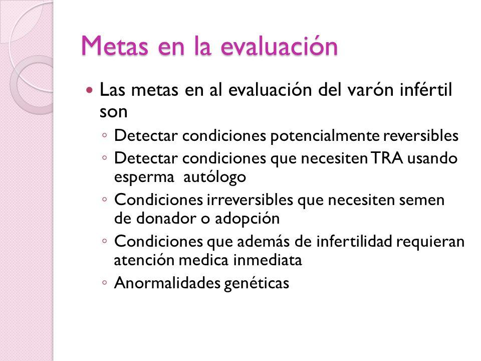Metas en la evaluación Las metas en al evaluación del varón infértil son. Detectar condiciones potencialmente reversibles.