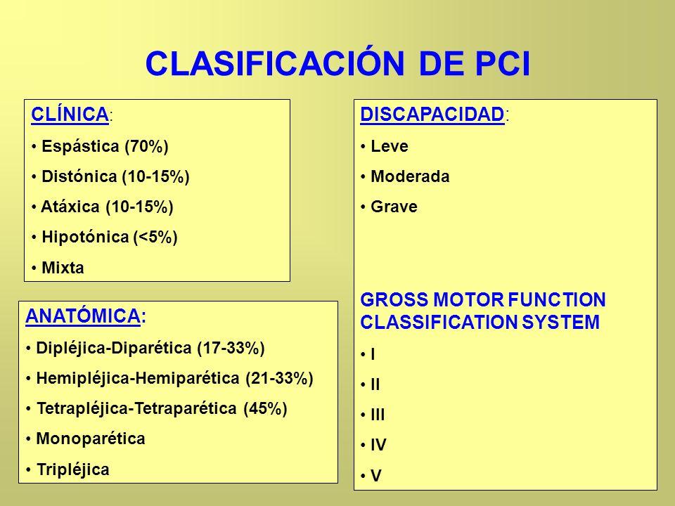 CLASIFICACIÓN DE PCI CLÍNICA: DISCAPACIDAD: