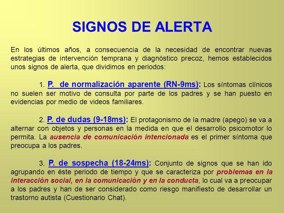 SIGNOS DE ALERTA