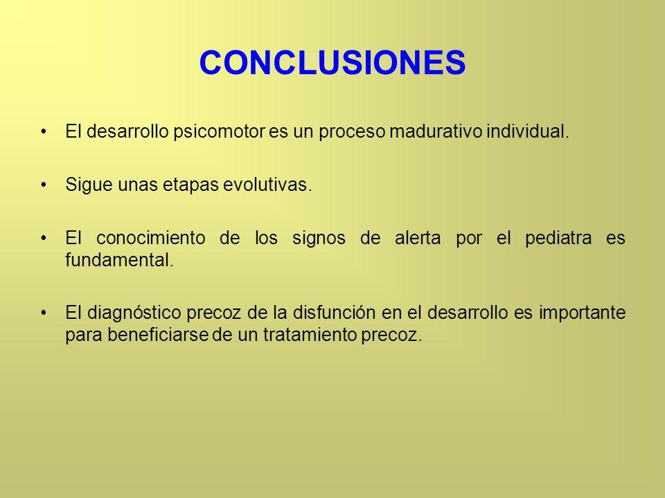 CONCLUSIONES El desarrollo psicomotor es un proceso madurativo individual. Sigue unas etapas evolutivas.