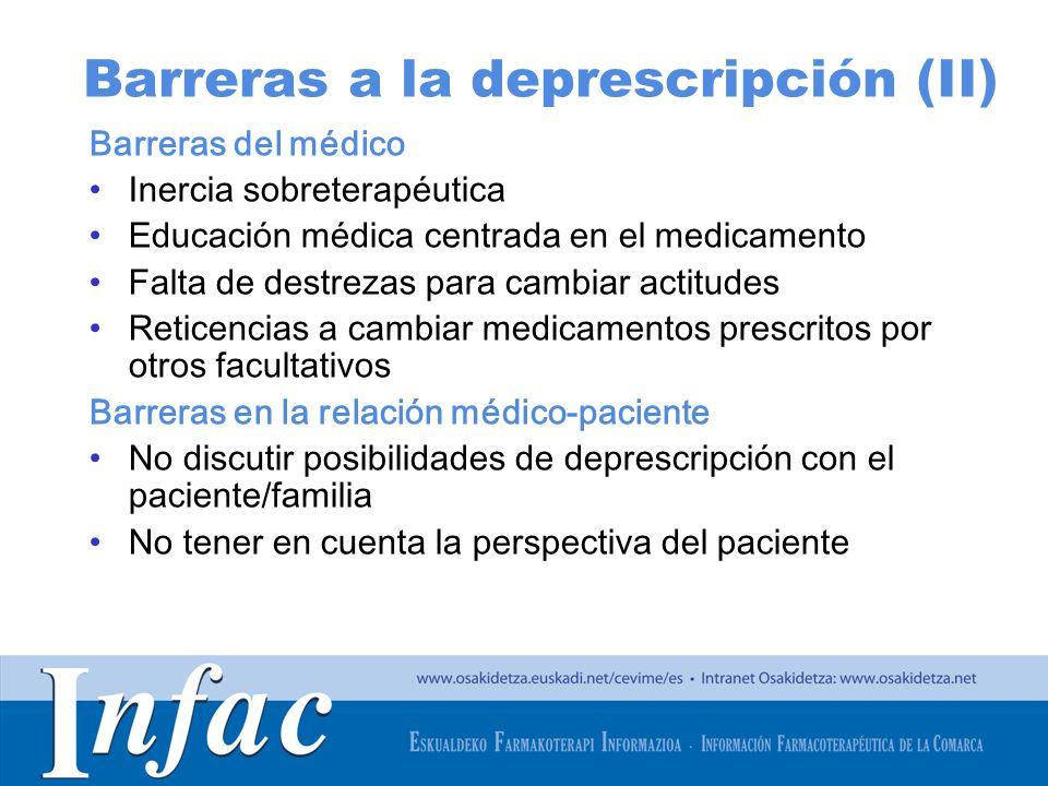 Barreras a la deprescripción (II)
